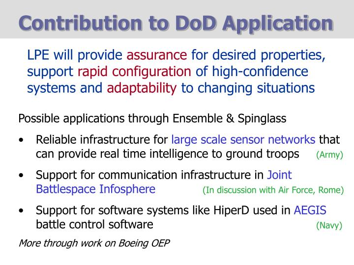 Contribution to DoD Application