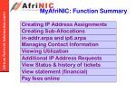 myafrinic function summary