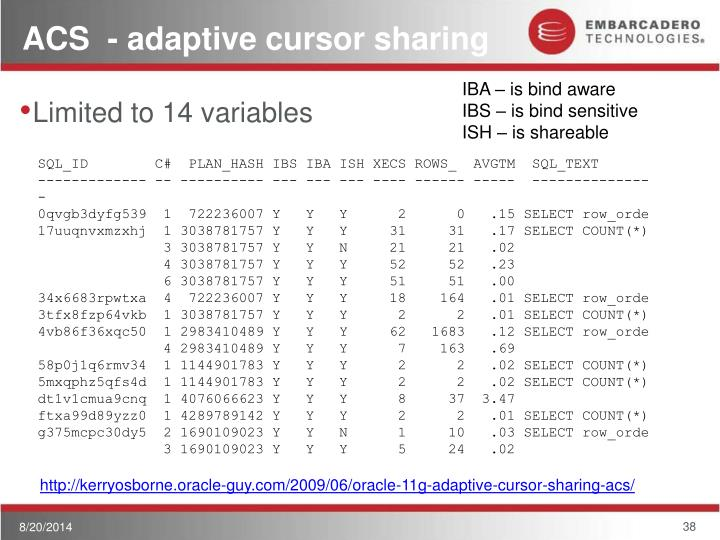ACS  - adaptive cursor sharing