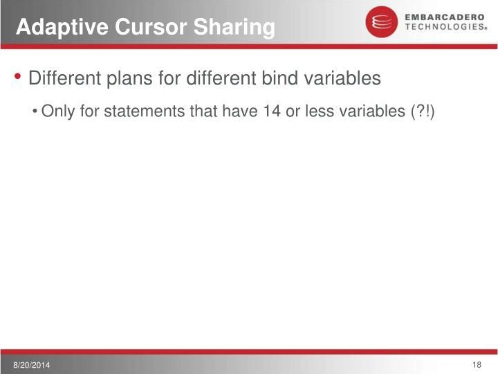 Adaptive Cursor Sharing