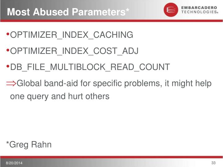 Most Abused Parameters*