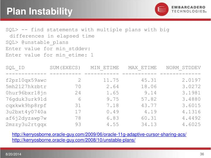 Plan Instability