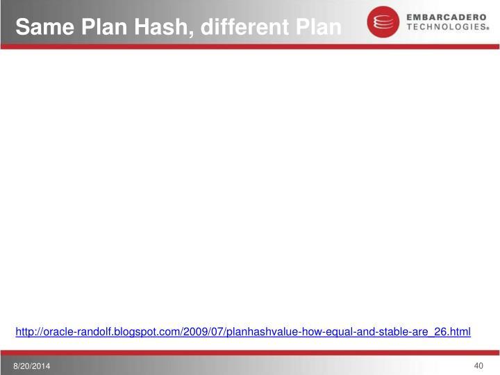 Same Plan Hash, different Plan