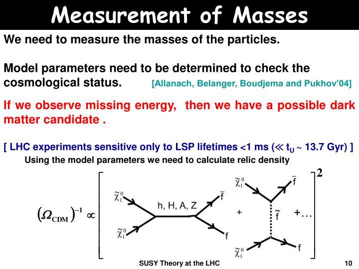 Measurement of Masses