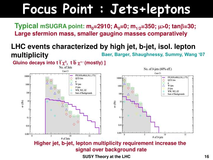 Focus Point : Jets+leptons
