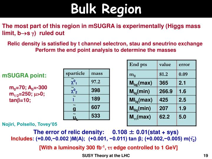 Bulk Region
