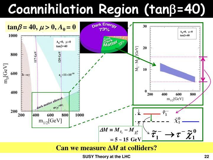 Coannihilation Region (tan
