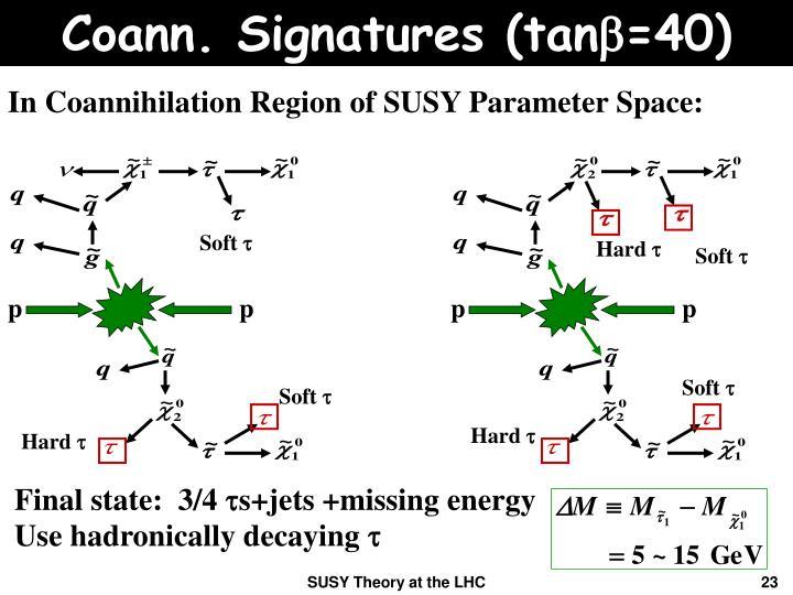 Coann. Signatures (tan
