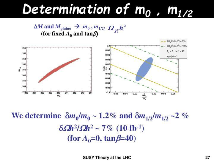 Determination of m