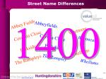 street name differences