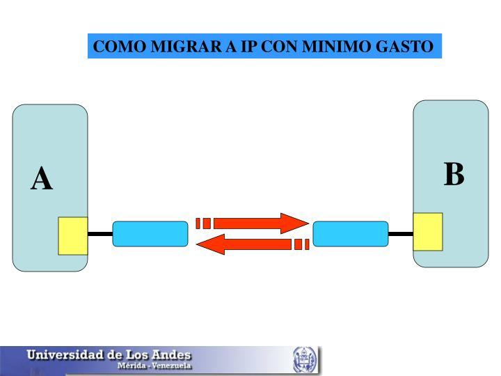 COMO MIGRAR A IP CON MINIMO GASTO