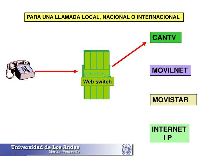 Web switch