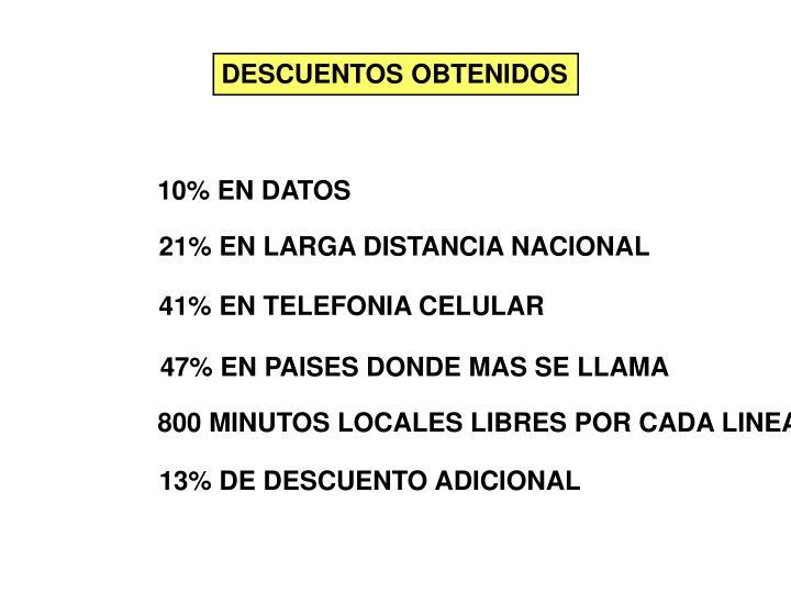 DESCUENTOS OBTENIDOS
