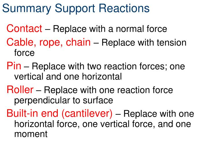 Summary Support Reactions
