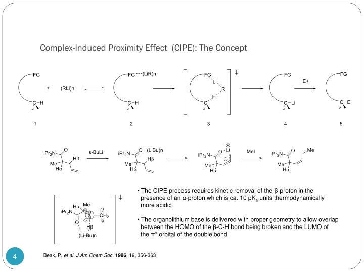 Complex-Induced Proximity Effect  (CIPE): The Concept