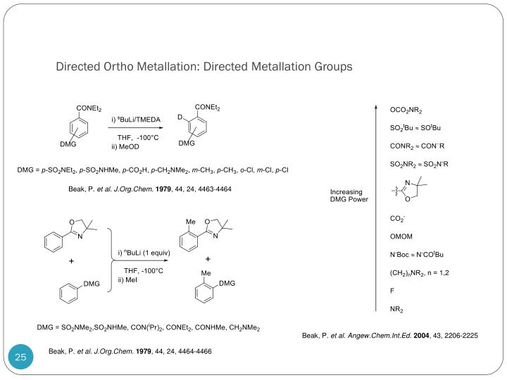 Directed Ortho Metallation: Directed Metallation Groups