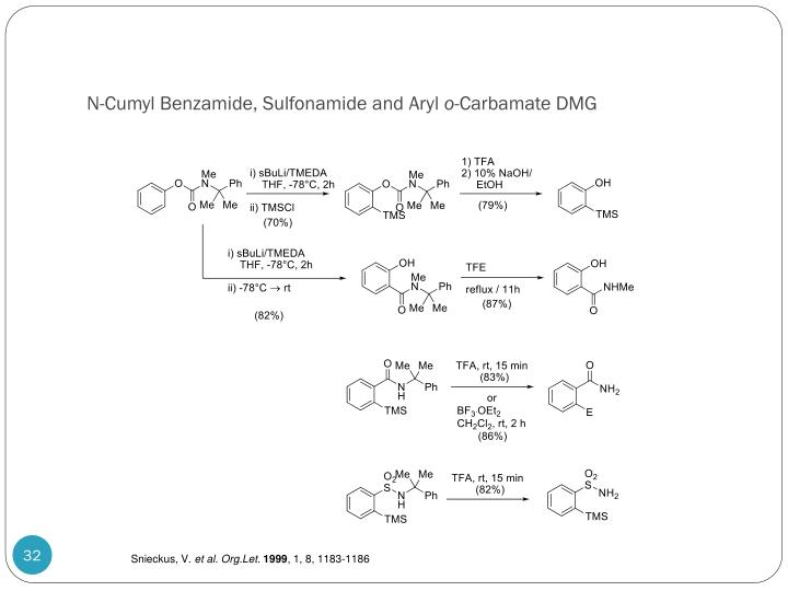 N-Cumyl Benzamide, Sulfonamide and Aryl