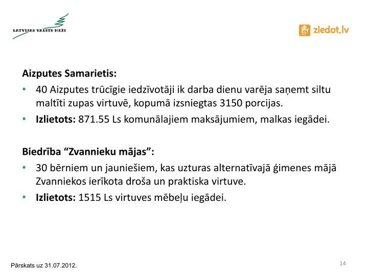 Aizputes Samarietis: