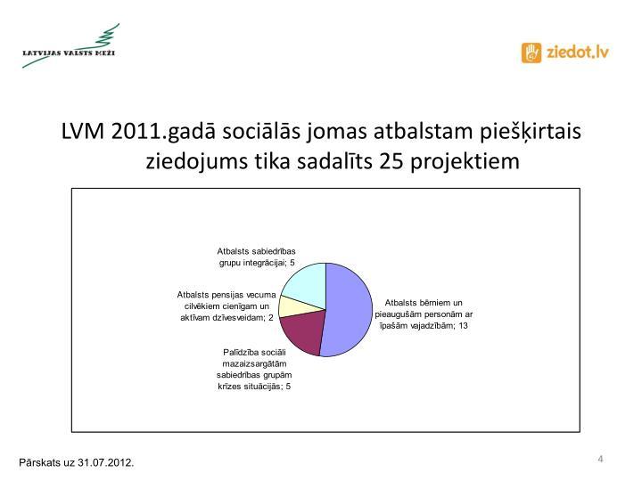 LVM 2011.gadā sociālās jomas atbalstam piešķirtais ziedojums tika sadalīts 25 projektiem