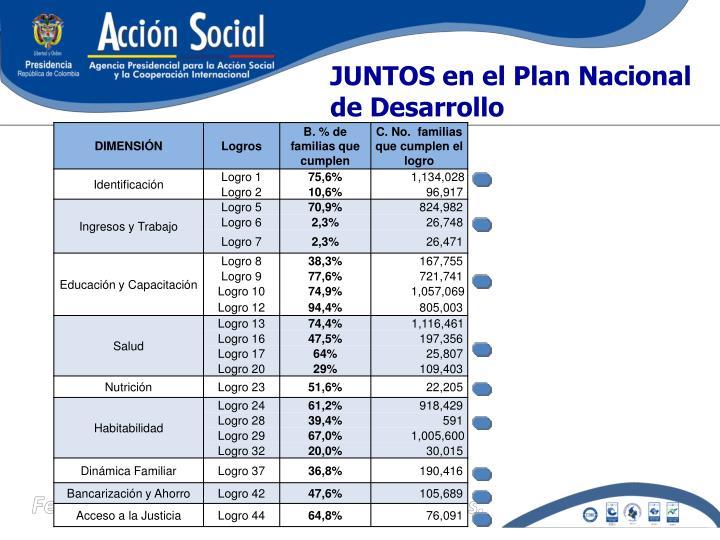 JUNTOS en el Plan Nacional de Desarrollo