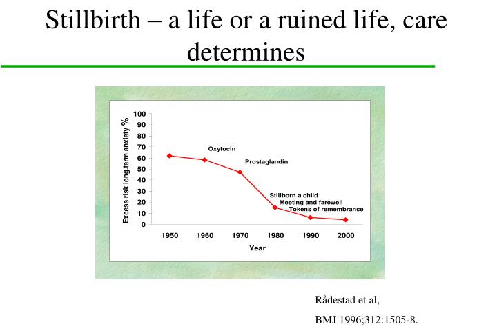 Stillbirth – a life or a ruined life, care determines