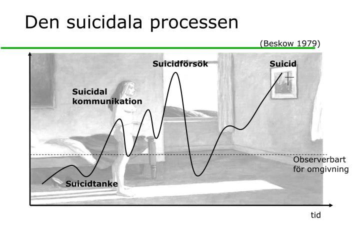 Den suicidala processen