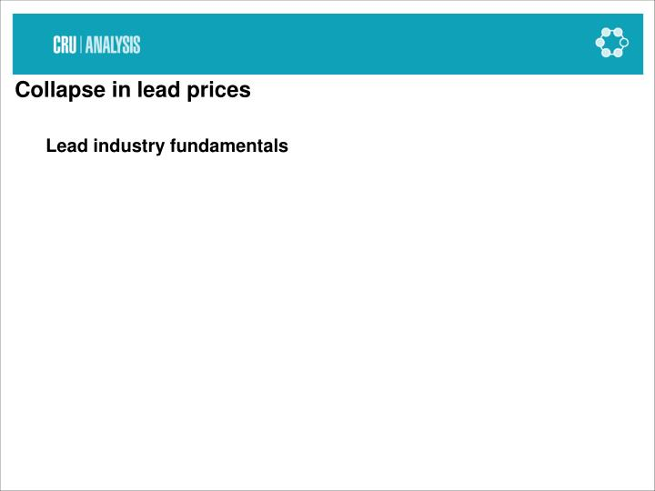 Collapse in lead prices