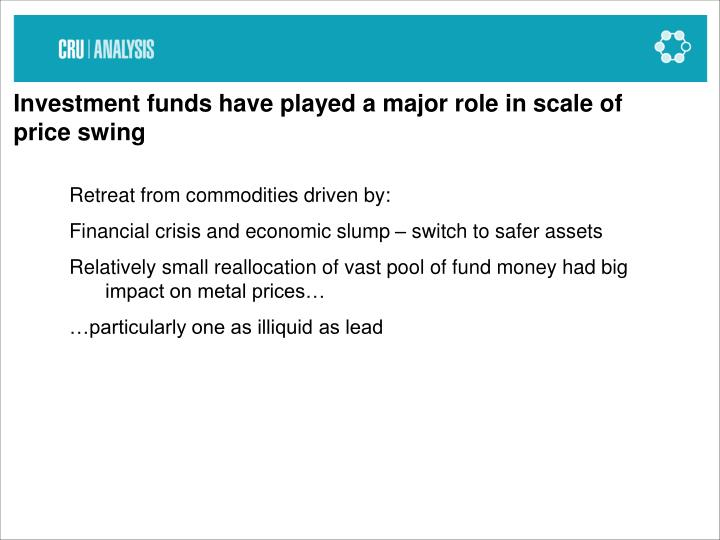Investment funds have played a major role in scale of price swing