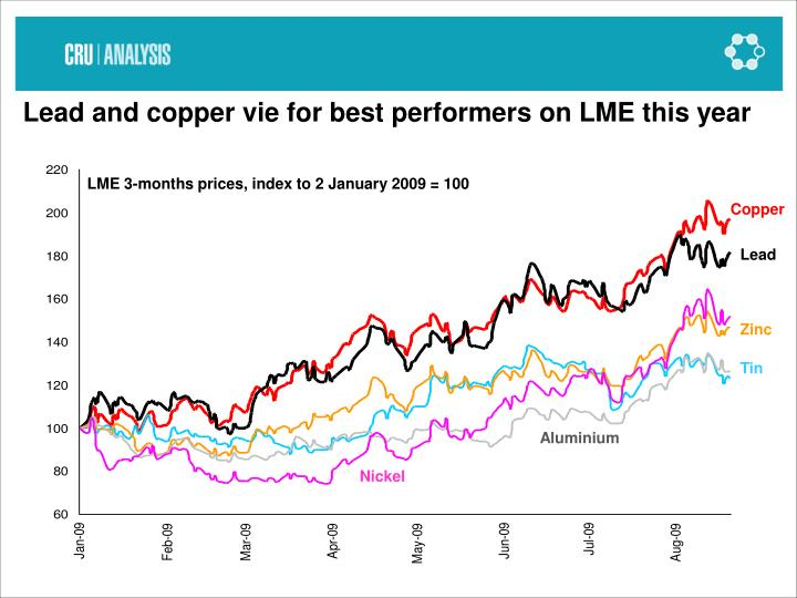 Lead and copper vie for best performers on LME this year