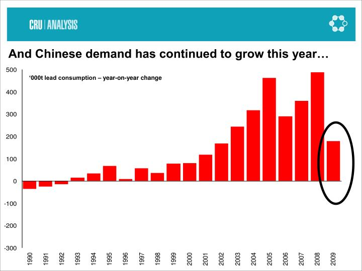 And Chinese demand has continued to grow this year…