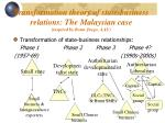 transformation theory of state business relations the malaysian case inspired by bonn juego aau