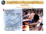 wage trends in east asian developing countries source economist 2010 09 04