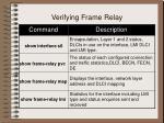 verifying frame relay