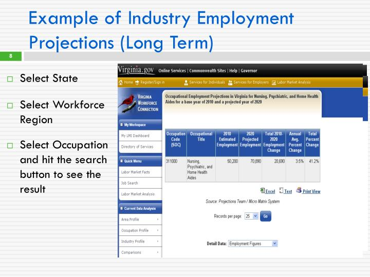 Example of Industry Employment Projections (