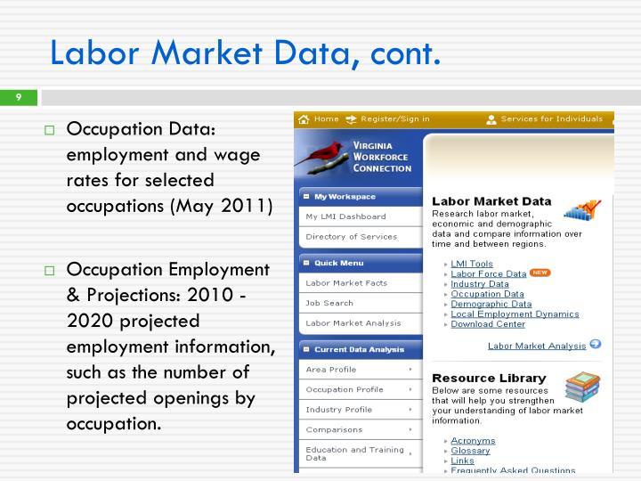 Labor Market Data, cont.