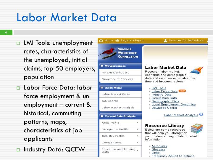 Labor Market Data