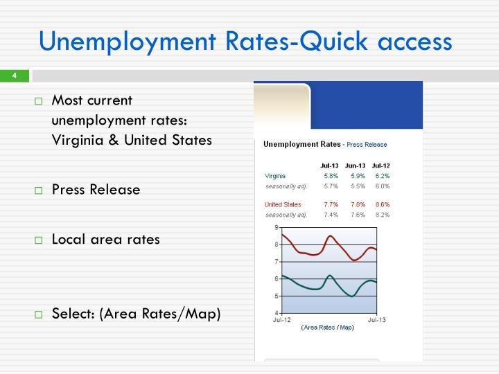 Unemployment Rates-Quick access