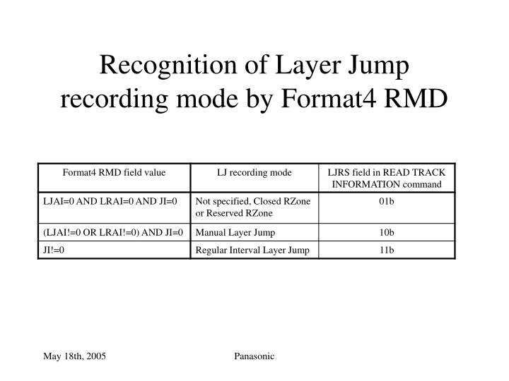 Recognition of Layer Jump recording mode by Format4 RMD