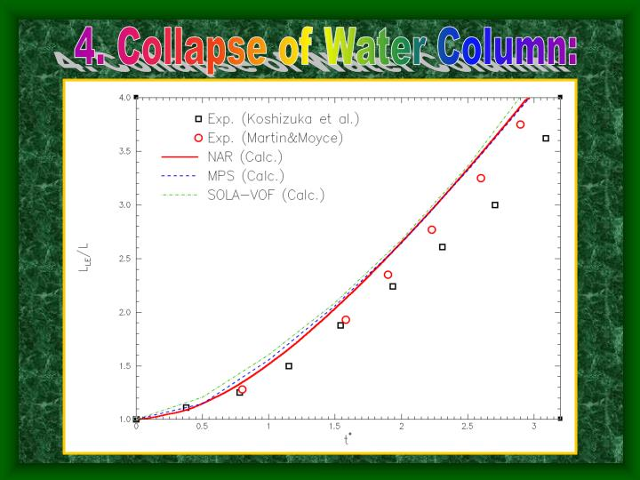4. Collapse of Water Column: