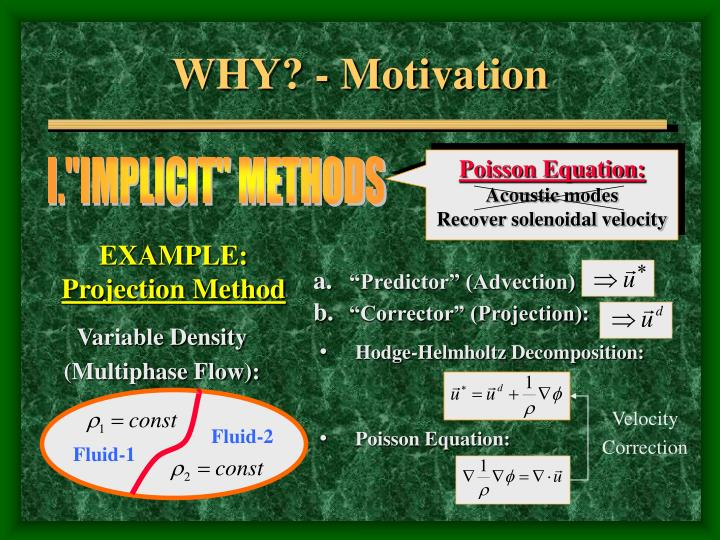 Poisson Equation: