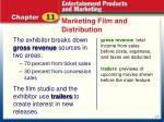 marketing film and distribution1