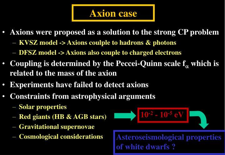 Axion case