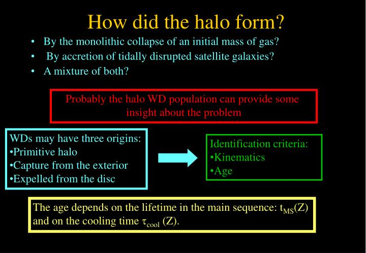 How did the halo form?