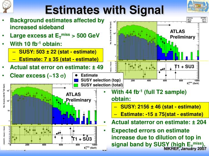 Estimates with Signal