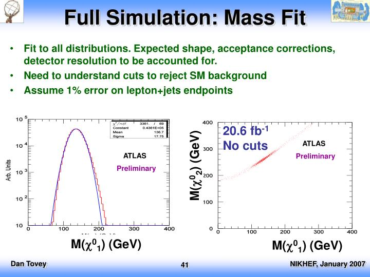 Full Simulation: Mass Fit
