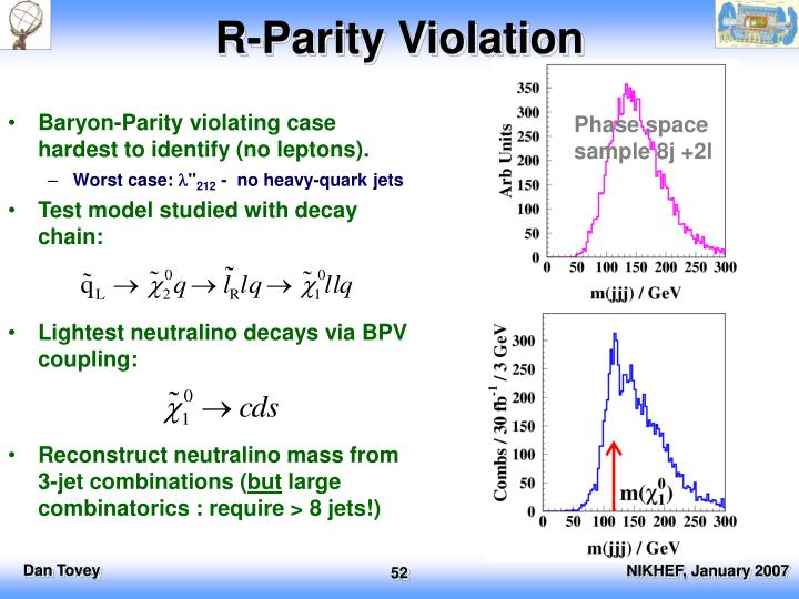 R-Parity Violation