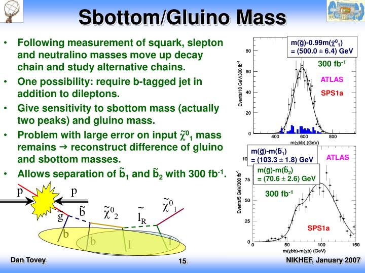 Sbottom/Gluino Mass