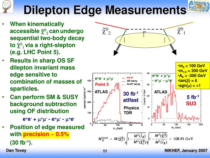 Dilepton Edge Measurements