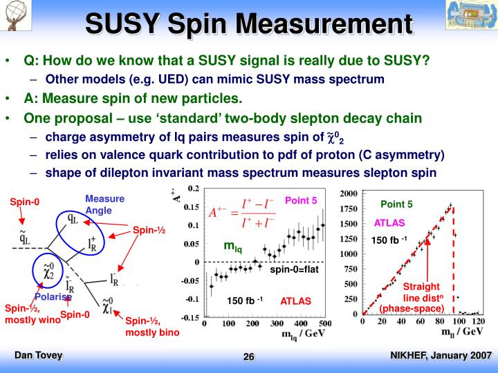 SUSY Spin Measurement