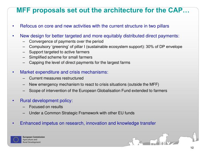 MFF proposals set out the architecture for the CAP…